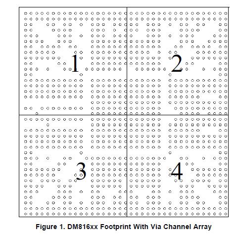 如何让DM816xx简易CYG封装PCB避开路由详细资料概述