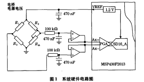 MSP430的热敏电阻高精度测温设计详析