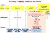 为了实现互联工业日本在智能制造方面的举措