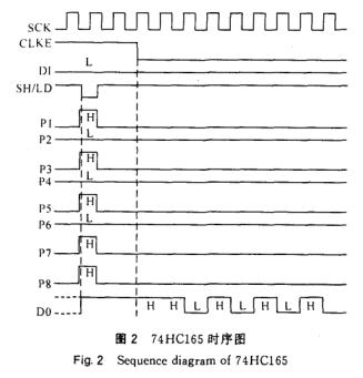 MSP430系列单片机的键盘与显示模块的设计详析