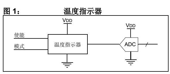 内部温度指示器的使用与校准