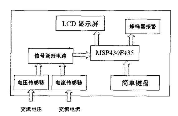 MSP430的手持功率计软件设计详析
