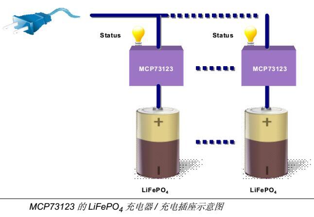 使用MCP73123设计低成本磷酸铁锂(LiFePO4)电池充电器