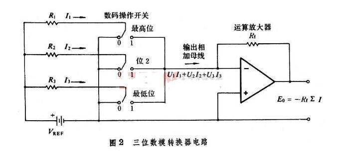 数模转换器的速度极限_数模转换器工作原理