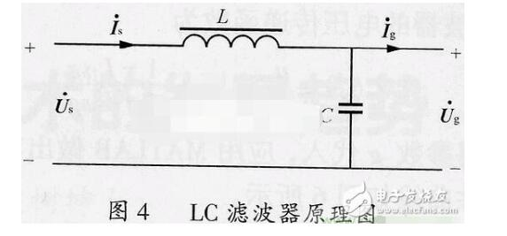 一文看懂二阶lc低通滤波器的设计及原理