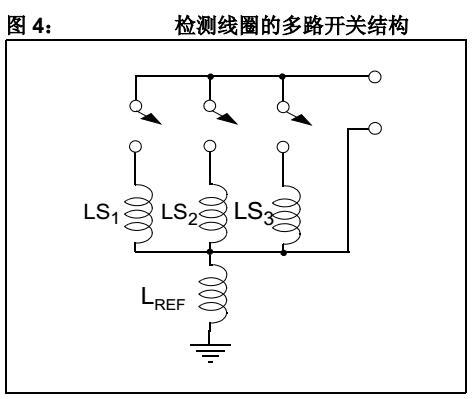 AN1239电感触摸传感器设计