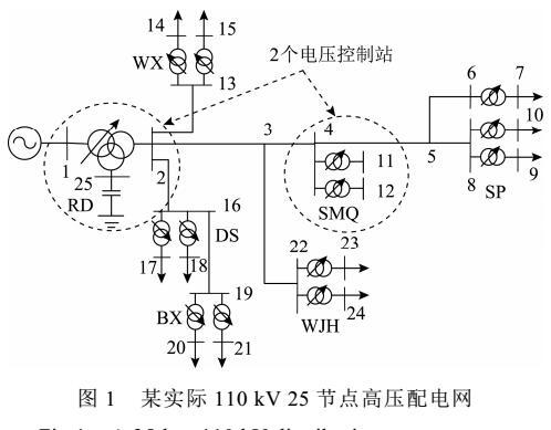 一种含电压不可行节点的受端电网无功优化