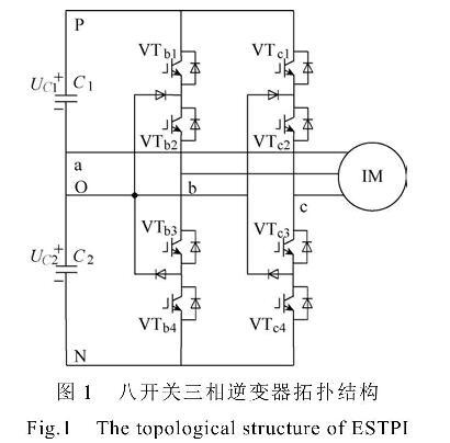 八开关三相逆变器-感应电机传动系统直接转矩控制算法