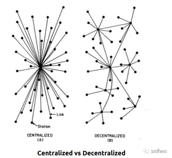 web3.0-去中心化网络消灭服务器:重新设计数据结构