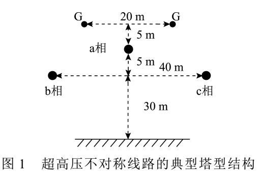 一种单回不对称线路分布参数测量方法