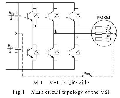 电压源逆变器模型预测共模电压抑制方法