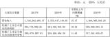 """艾华营收近18亿,以 """"最高性价比""""优势积极拓展国际市场"""