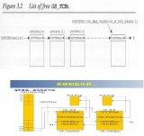 uC/OS--II的性能特性,任务控制块OS_TCB将被赋值