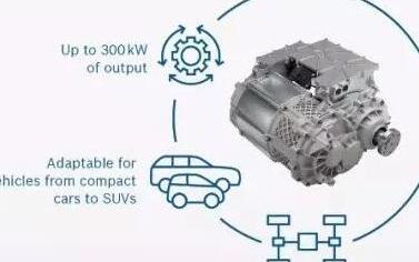 四大汽车供应商48V混合动力电池系统设计
