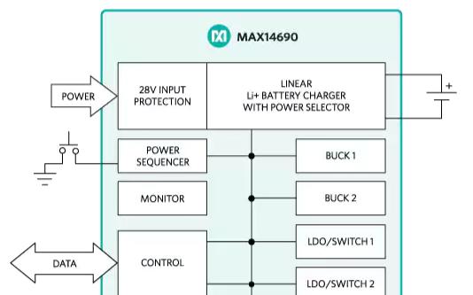 MAX14690 可穿戴设备充电管理方案