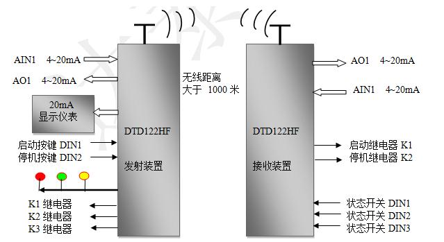 无线远距离如何共同传输开关量和模拟量信号