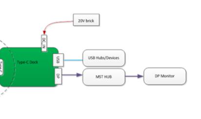 实现增强电力传送,交替模式USB C型解决方案