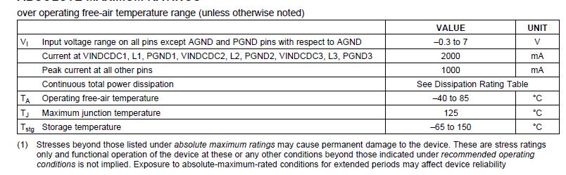 锂离子电池供电系统的电源管理芯片TPS65020的详细英文原版资料