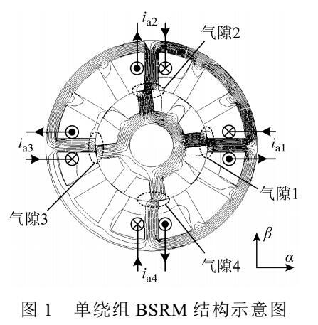 一种单绕组无轴承开关磁阻电机抑制转矩脉动和悬浮力波动的控制方法