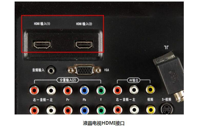 HDMI是什么意思?HDMI接口有什么用?
