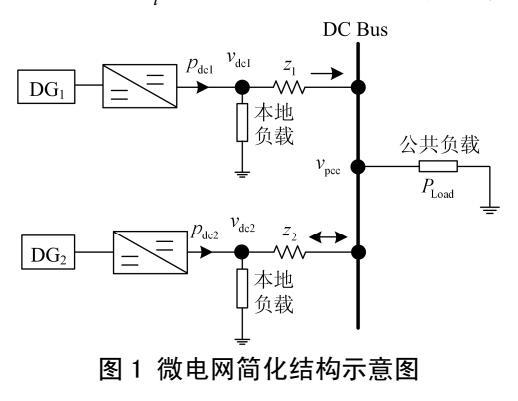 直流微电网的一种增量式下垂控制方法