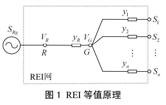 基于改进REI等值法的网架调整限流策略