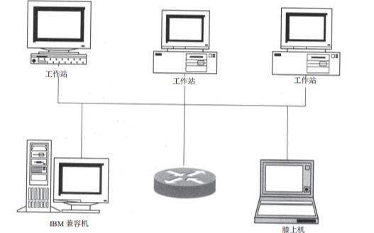 通讯/交换机开发中交换和桥接的概念详细介绍.pdf