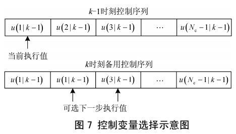 考虑双通道随机时延的区域互联电网AGC方法