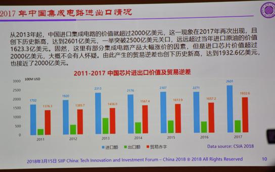 魏少军教授:AI芯片三大问题 中国芯片产业快速增...