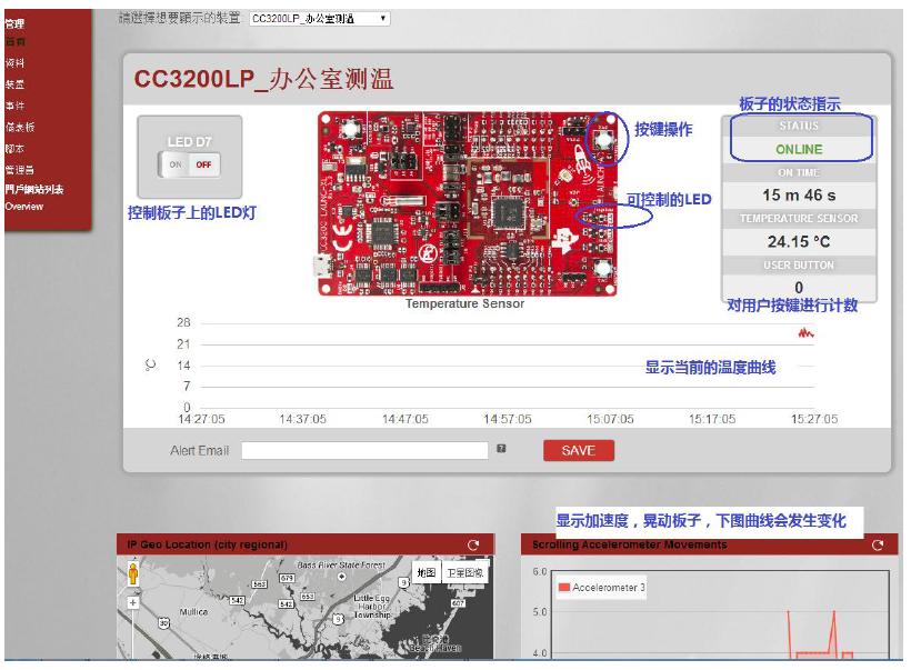 CC3200LaunchPad物联网应用的详细中文资料概述