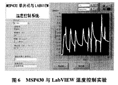 MSP430和LabVIEW的温度控制系统设计详析