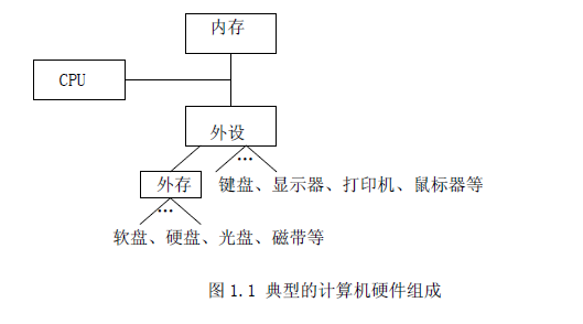 计算机的概述程序设计和C++语言详细中文讲解