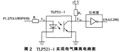 MSP430直流电机PWM调速双闭环控制系统设计详析