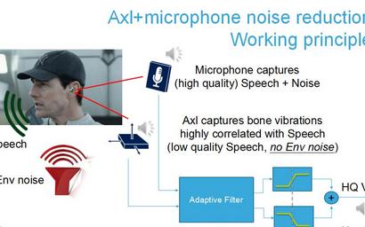传感器/无线方案助力IOT,ST的市场现状和整体产品分析