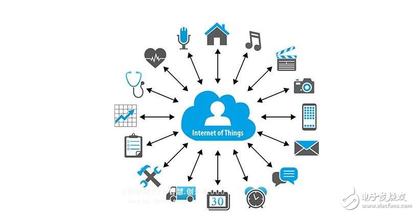 如何避免被物联网数据淹没_如何让数据变得更有益?