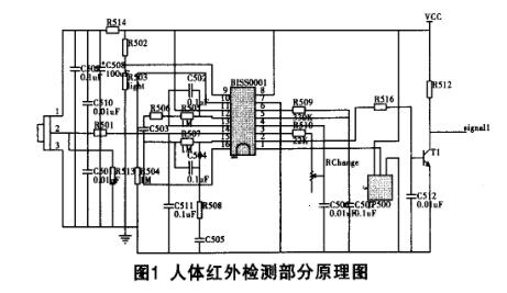 MSP430如何实现温度和人员信息的检测及无线传输