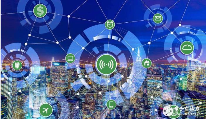 物联网+互联网的B2C模式_互联网时代全新的转机和商机