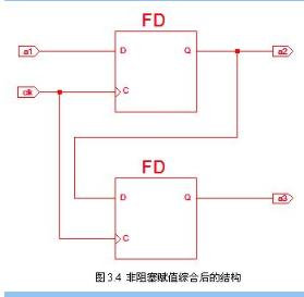学习FPGA的经验和教训
