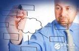 如何成为专业嵌入式工程师 嵌入式有没有前途
