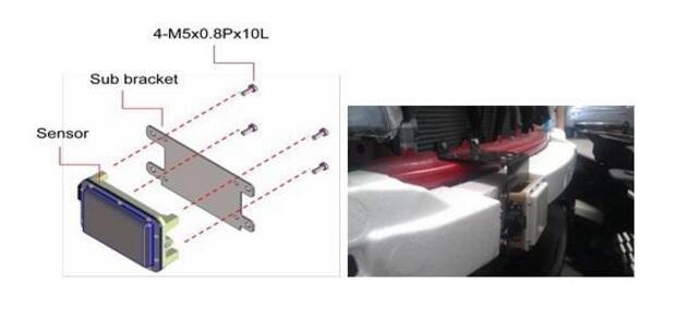 毫米波雷达的工作原理及优缺点介绍
