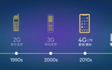 不限流量套餐并非真无限 5G流量收费或不同