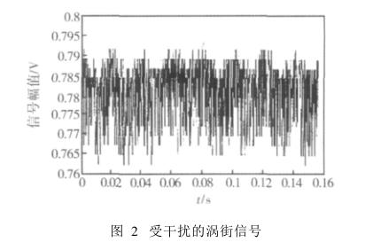 MSP430数字涡街流量计的实验研究