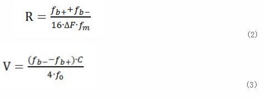 一文读懂毫米波雷达测方位原理及优势
