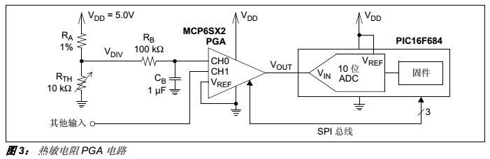 使用MCP6SX2 PGA的热敏电阻温度检测