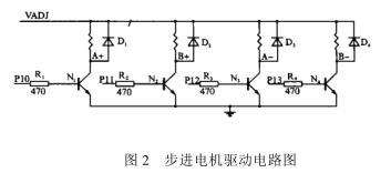 关于MSP430步进电机驱动位移检测系统的研制