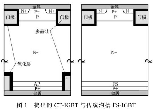 一种高速集电极沟槽绝缘栅双极晶体管