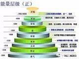 究竟什么是分享经济?分享经济对于中国又意味着什么...