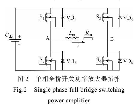 磁悬浮轴承开关功率放大器数字单周期控制