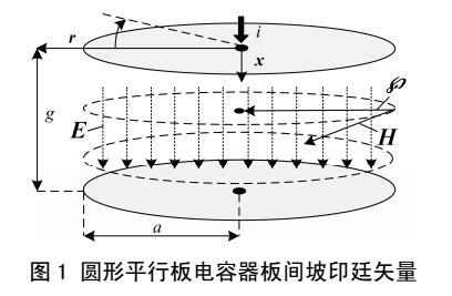 非線性負荷諧波功率評估