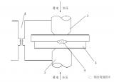 电阻焊接原理与电阻点焊过程四个阶段